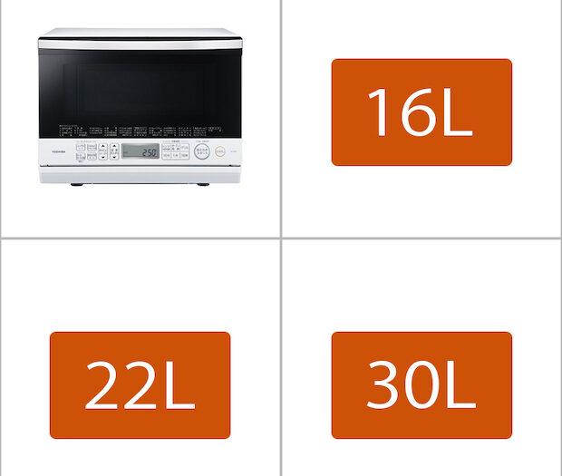 電子レンジ・オーブンレンジのサイズと選び方【容量と人数】