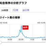 「知念侑李」の分析グラフ(4/2)