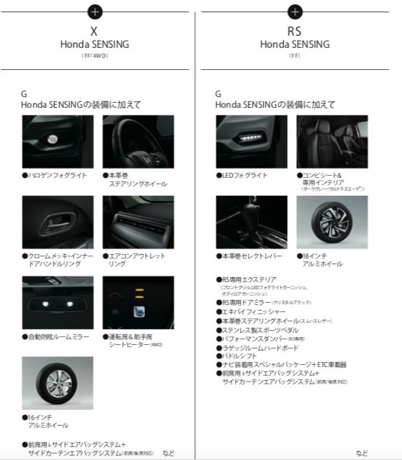 ホンダヴェゼル/ガソリンモデルの装備表ガソリン車の装備早見表