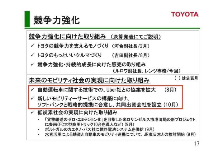 トヨタ 2018年度 第2四半期決算「競争力強化」