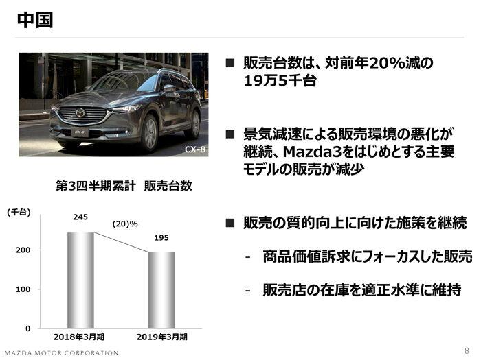 マツダ2018年度 第3四半期決算 中国市場